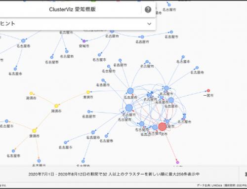 CTO小野瀬が「ClusterViz」の技術ブログを公開